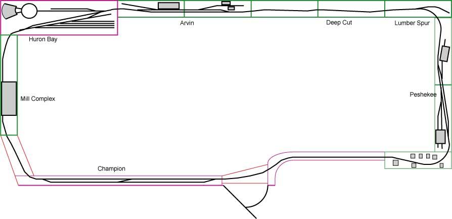 Track Plan