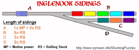 Alan Wright's Inglenook Sidings from Adrian Wymann's shunting (switching) puzzle layouts web site