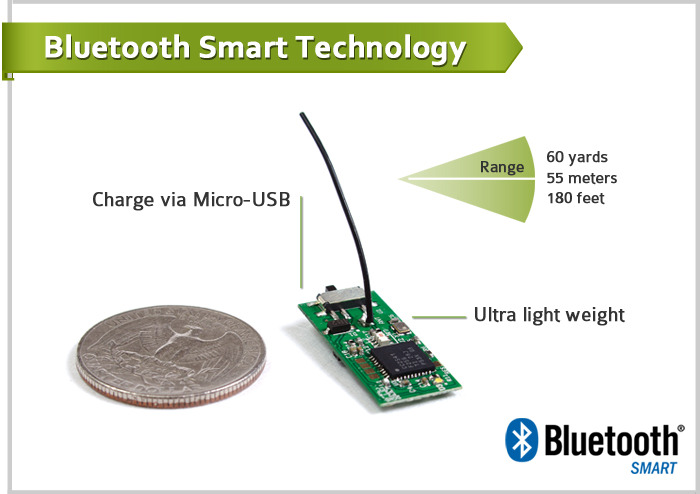 Bluetooth Smart receiver size sample